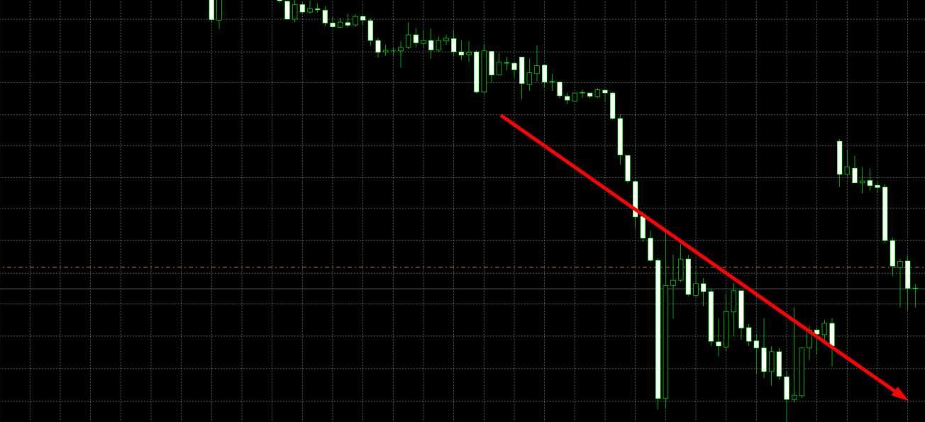 Применение тейк профита в торговых операциях на рынке Форекс.