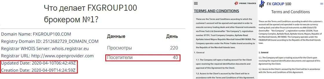 FXGroup 100. Отзывы и мнение о проекте-лохотроне.