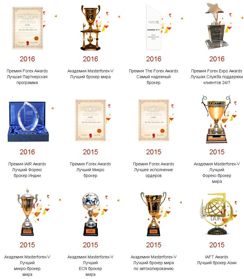 Награды брокера NordFX за 2016-2015 года