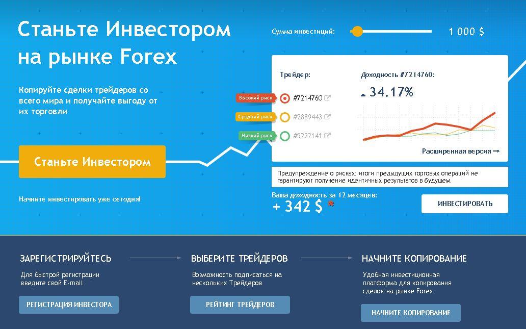 CopyFX от компании RoboForex