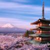 Стратегия торговли на Форекс — Ishimoku System