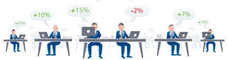 Что такое инвестирование в ПАММ счет?