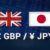 Стратегия торговли на Форекс — Стохастик GBP-JPY
