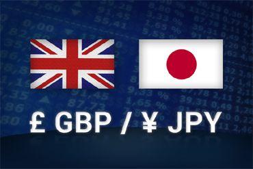 Торговая стратегия для Форекс - Стохастик GBP-JPY