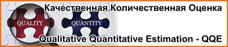 Индикатор (осциллятор) для Форекс - Качественная Количественная Оценка - Qualitative Quantitative Estimation - QQE