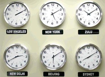 Есть ли необходимость учитывать время по отношению к торговым сессиям и трейдингу?