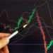 Стратегии торговли на Форекс без индикаторов — Графические методы. Сущность и методика применения.