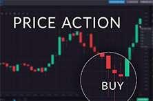 Индикаторы Форекса Price Action. Три популярных индикатора для Metatrader.