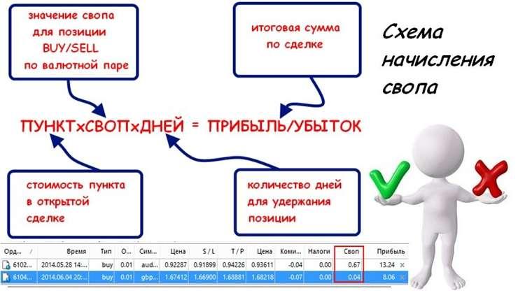 Создание стратегий на Форексе. Как выбрать надежную стратегию торговли на Рынке Форекс.