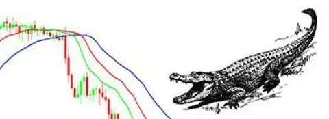 Изучение рынка Форекс современным техническим анализом.