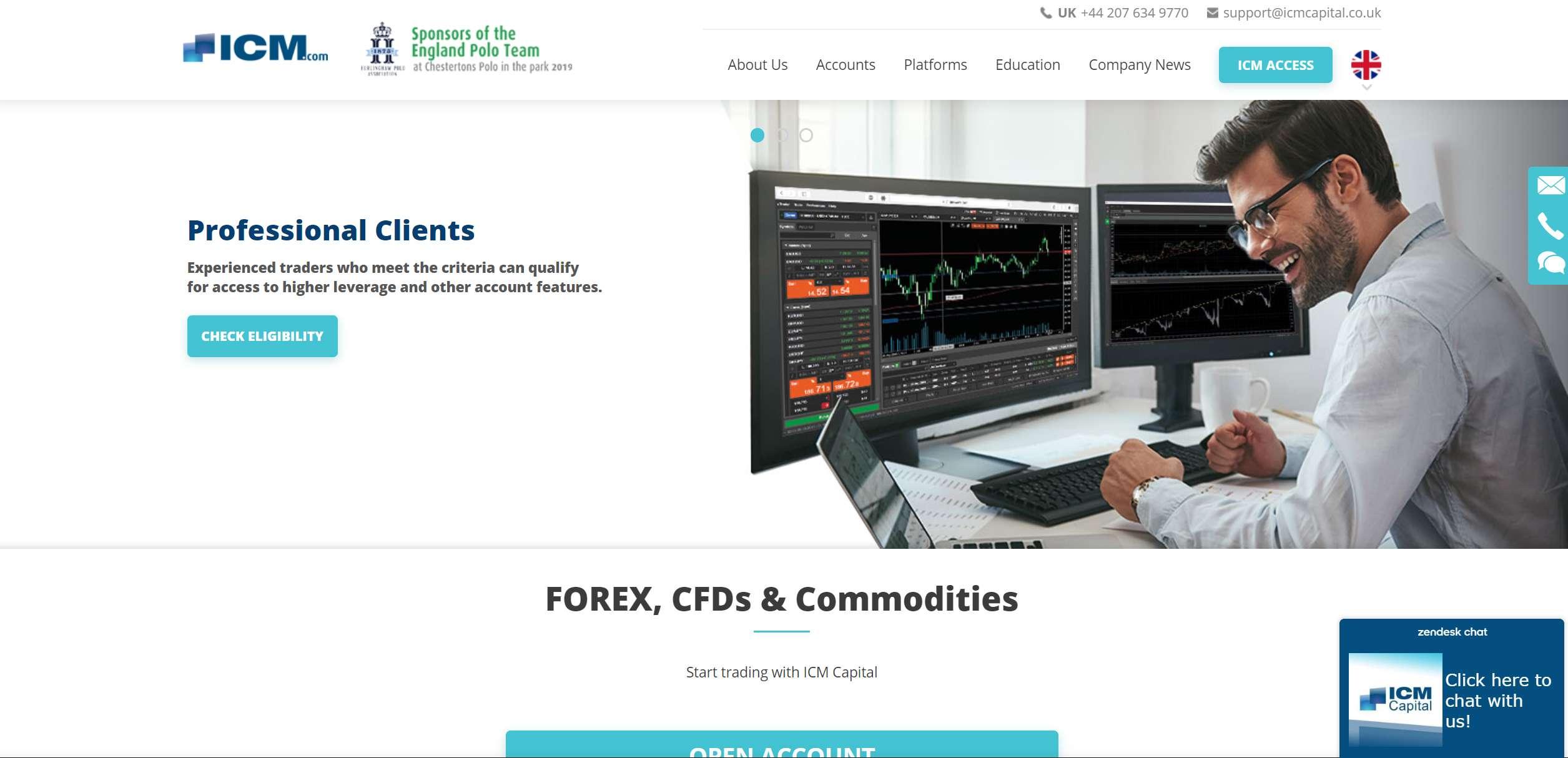 Псевдоброкер ICM Capital - обзор и отзывы. Не рекомендуем этот проект!
