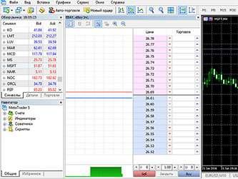 Обзор MetaTrader 5. Новый торговый терминал для трейдинга на рынке Форекс.