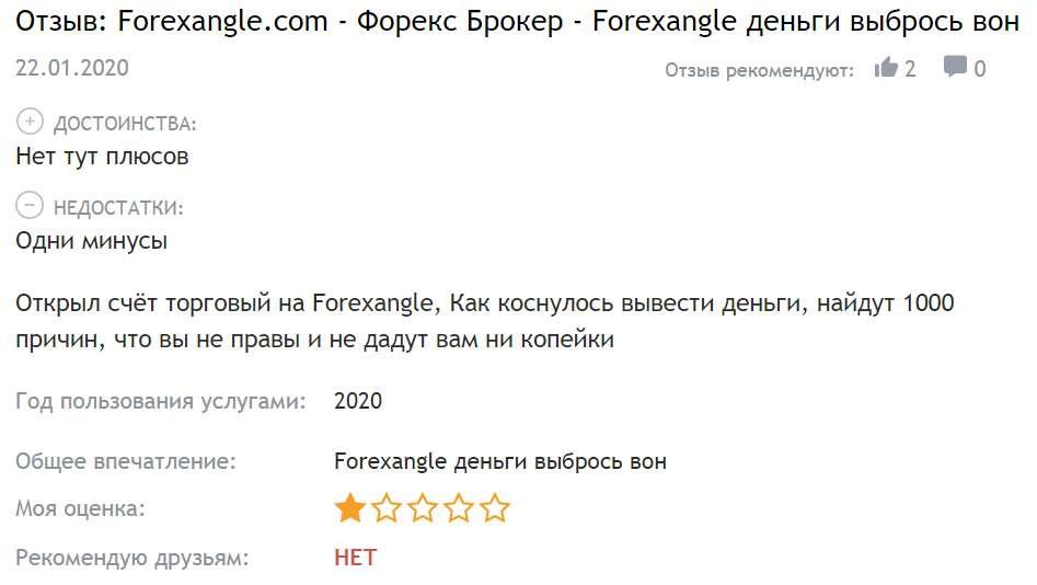 Псевдоброкер ForexAngel. Отзывы и наше расследование.