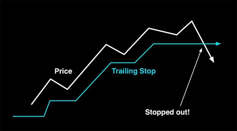 Как использовать трейлинг-стоп в торговле на рынке форекс