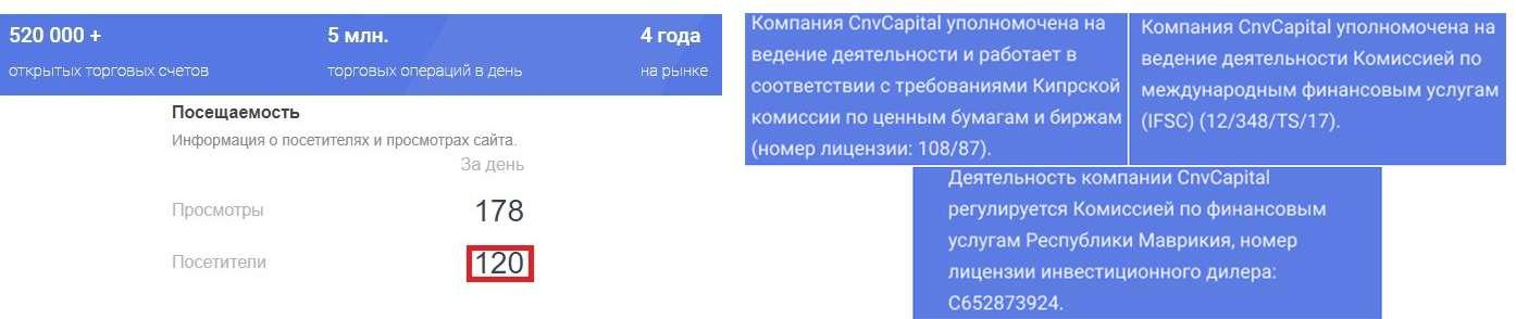 Псевдоброкер CnvCapital. Отзывы и обзор мутного проекта.