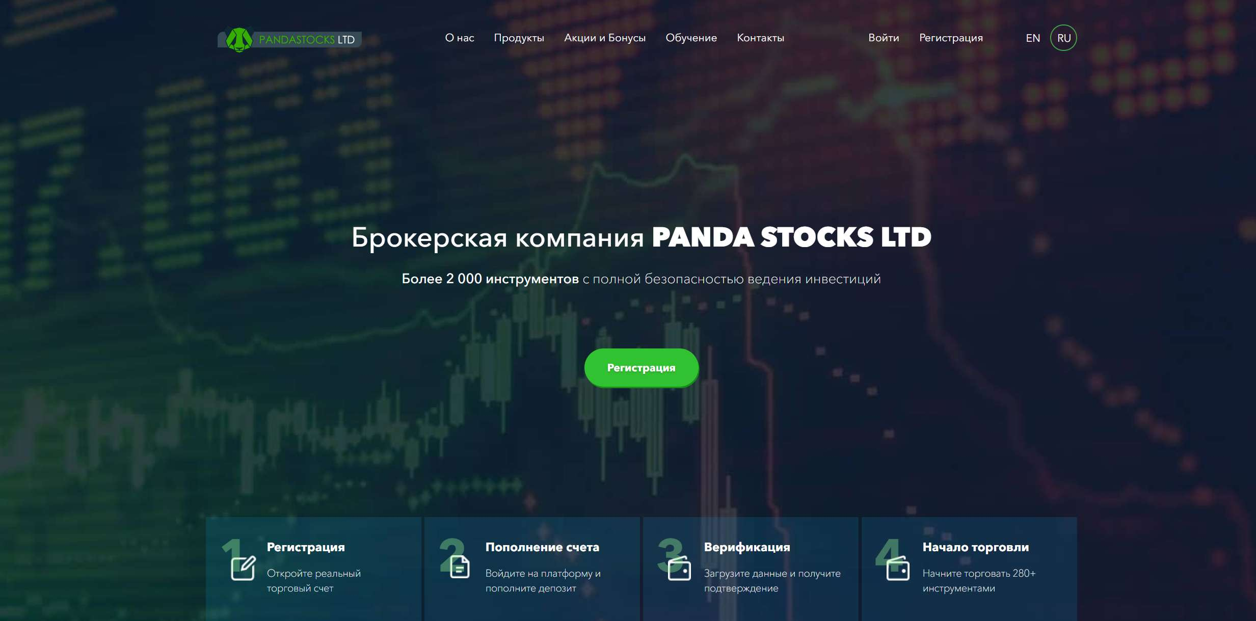 Обзор PandaStocks. Новый брокер - лохотронщик! Отзывы.