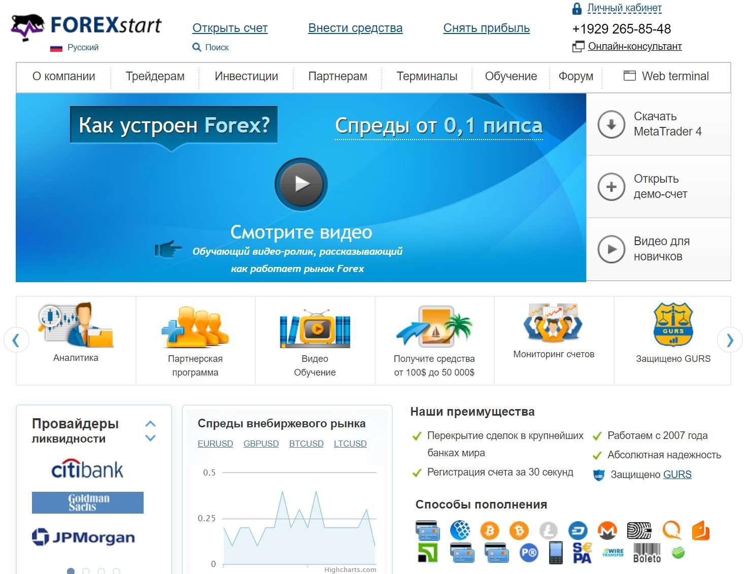 Обзор ForexStart.  Отзывы о проекте с признаками развода.