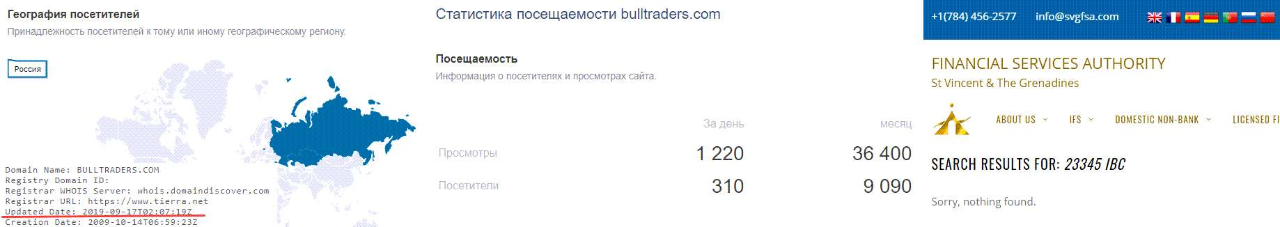 Обзор и отзывы про BullTraders. Стоит ли доверять сомнительным проектам?