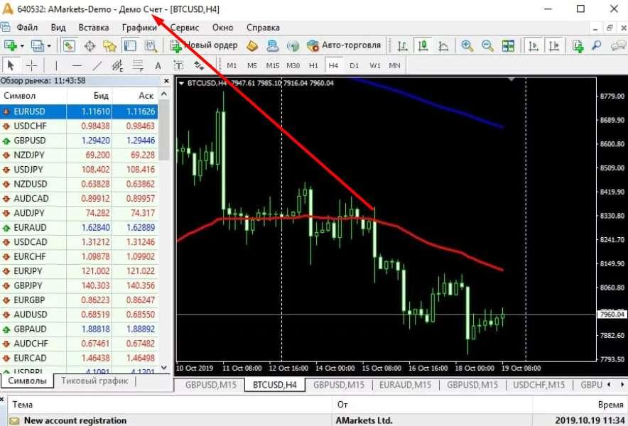Как торговать с прибылью на рынке Форекс? Повествование новичку. Часть 1.