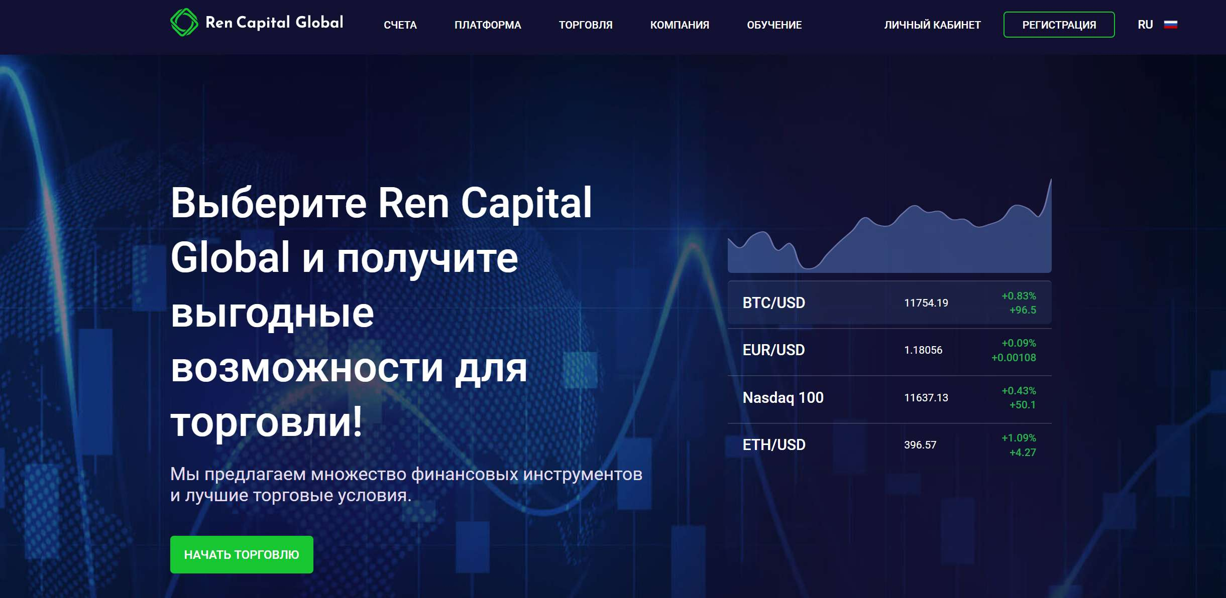 """Обзор и отзывы на Ren Capital Global. Очередные попытки """"залохотронить"""" население! Осторожно - обман!"""