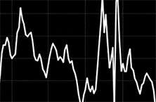 """Понятие волатильности на форекс. Основные этапы рыночных """"волн""""."""