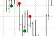 Индикатор форекс и бинарных опционов — Trend direction & Force Index.