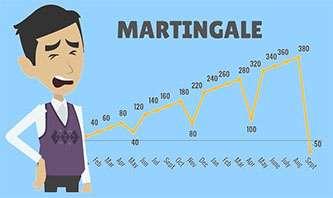 Особенности стратегии Мартингейла. Немного о важном.