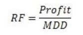 Учимся правильно анализировать риски в трейдинге на Форекс.