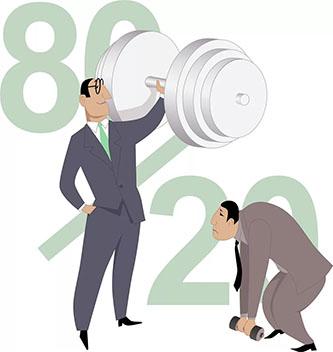 Как успешно торговать по принципу Парето 80-20. Или где все деньги?