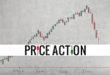 PriceAction.Обзориспользуемыхпаттернов на Форекс