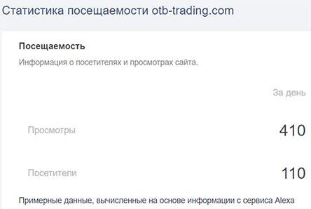 Брокерская компания OTB Trading, от которой необходимо держатся подальше?