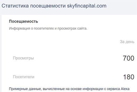 Инвестиционная компания Skyfincapital. Полный разбор этого лохотрона.