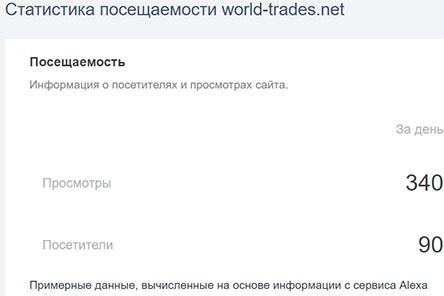 Обзор лживого брокера World Trades. Развод!