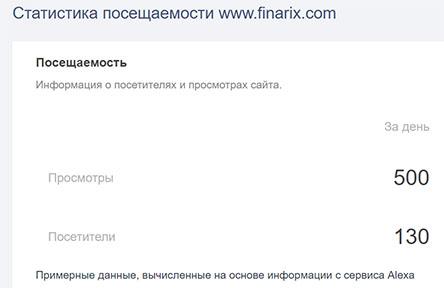 Finarix - стоит ли торговать с лохотронщиками? Отзывы и обзор псевдоброкера.