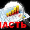 Финансовые показатели на торговом рынке Forex