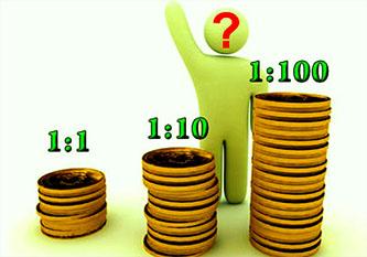 Торговля на рынке Форекс без использования кредитного рычага. Часть 2 из 2.