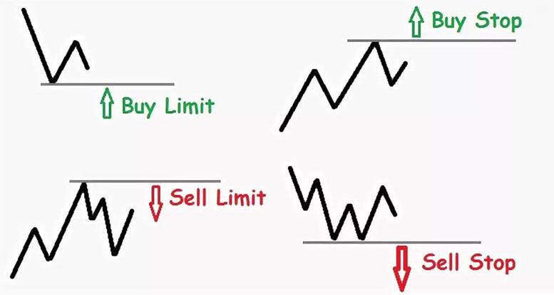 Что такое Форекс в целом? Инструкция по рынку форекс для начинающих.