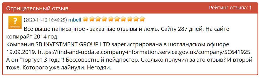 Stock Brokerage Investment Group не внушает доверия. Отзывы и обзор проекта.