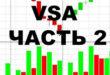 VSA-анализ или Volume Spread Analysis, анализ распределения объема. Полное описание. Часть 2.
