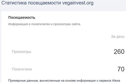 Инвестиционный проект VegaInvest JSC. Стоит ли им доверять свои деньги?