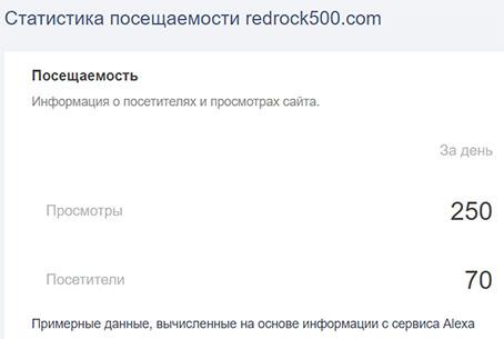 Обзор мошеннического проекта в RedRock500. Возможен развод? Отзывы.