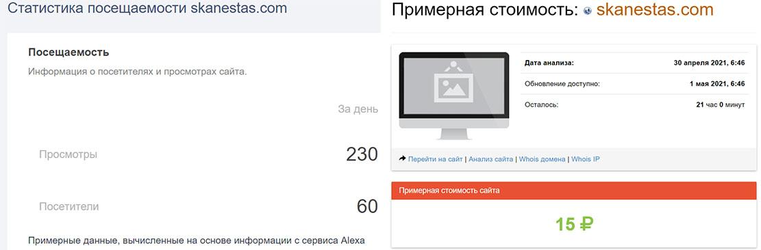 Обзор проекта в сети интернет Skanestas Investments. Опасность? Отзывы.