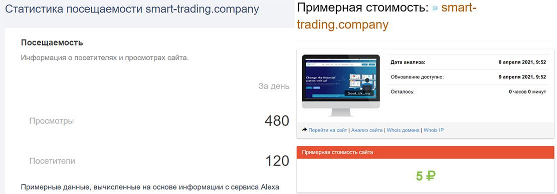 Smart Trading Company — заработок на криптовалютах или очередной обман? Отзывы.