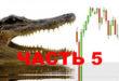 Краткая история, определение и использование индикатора Аллигатор (alligator) Часть 5 из 6.