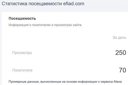 Efi Ad: мошенническая компания. Отзывы клиентов и вывод денежных средств.