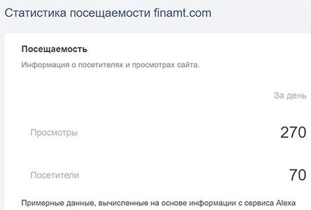 Псевдоброкерская компания Finamt - можно ли доверять? Отзывы.