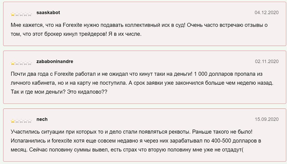 Отзывы о мошеннической платформе Forexite - можно ли доверять?