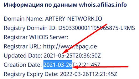 Artery Network - признаки пирамиды и опасного проекта. Отзывы и мнение.